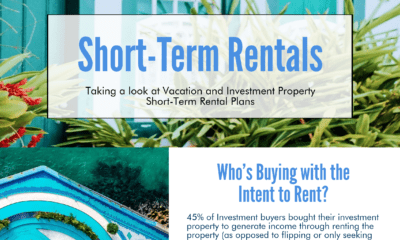 National Association of Realtors - Short Term Rentals Infographic header